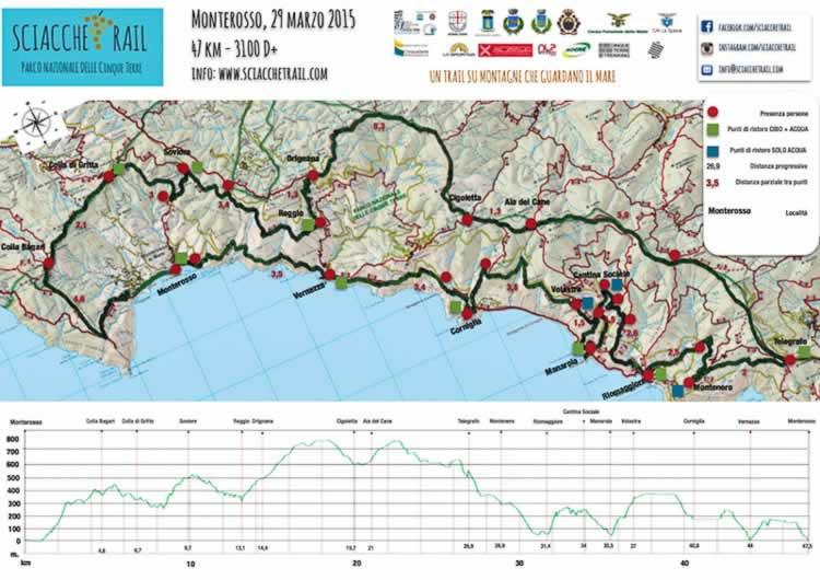 De kaart van het Ultratrail in Cinque Terre
